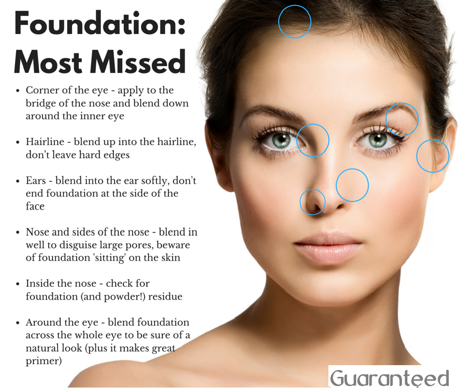 foundation- most missed